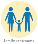 FamilyRestrooms